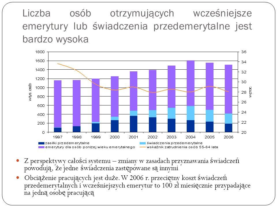 Liczba osób otrzymujących wcześniejsze emerytury lub świadczenia przedemerytalne jest bardzo wysoka Z perspektywy cało ś ci systemu – zmiany w zasadac