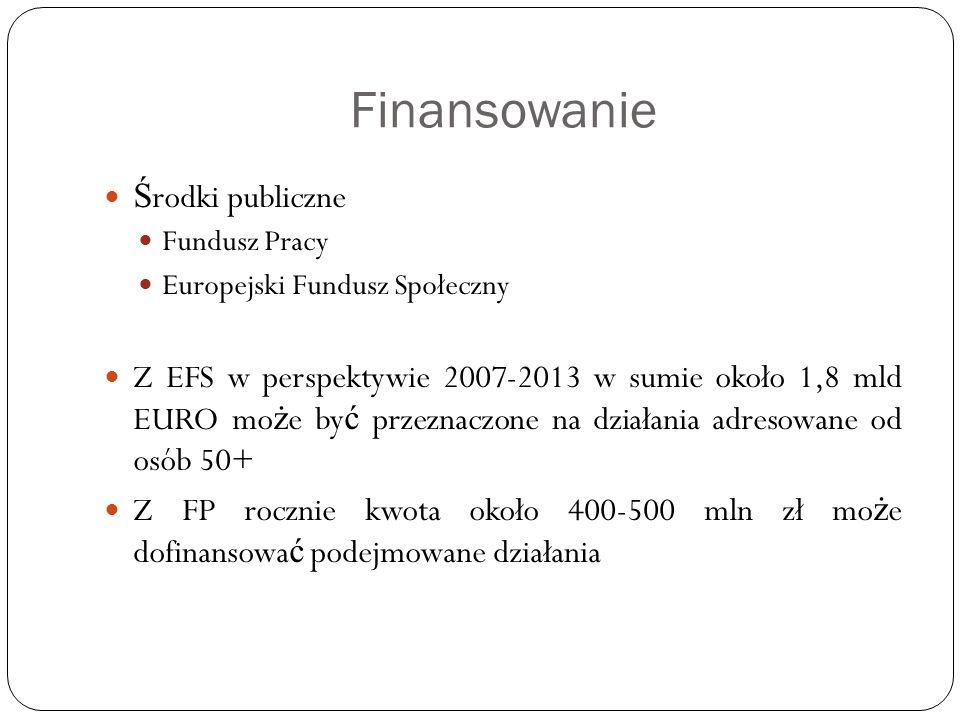 Finansowanie Ś rodki publiczne Fundusz Pracy Europejski Fundusz Społeczny Z EFS w perspektywie 2007-2013 w sumie około 1,8 mld EURO mo ż e by ć przezn