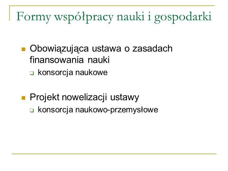 Formy współpracy nauki i gospodarki Obowiązująca ustawa o zasadach finansowania nauki konsorcja naukowe Projekt nowelizacji ustawy konsorcja naukowo-przemysłowe
