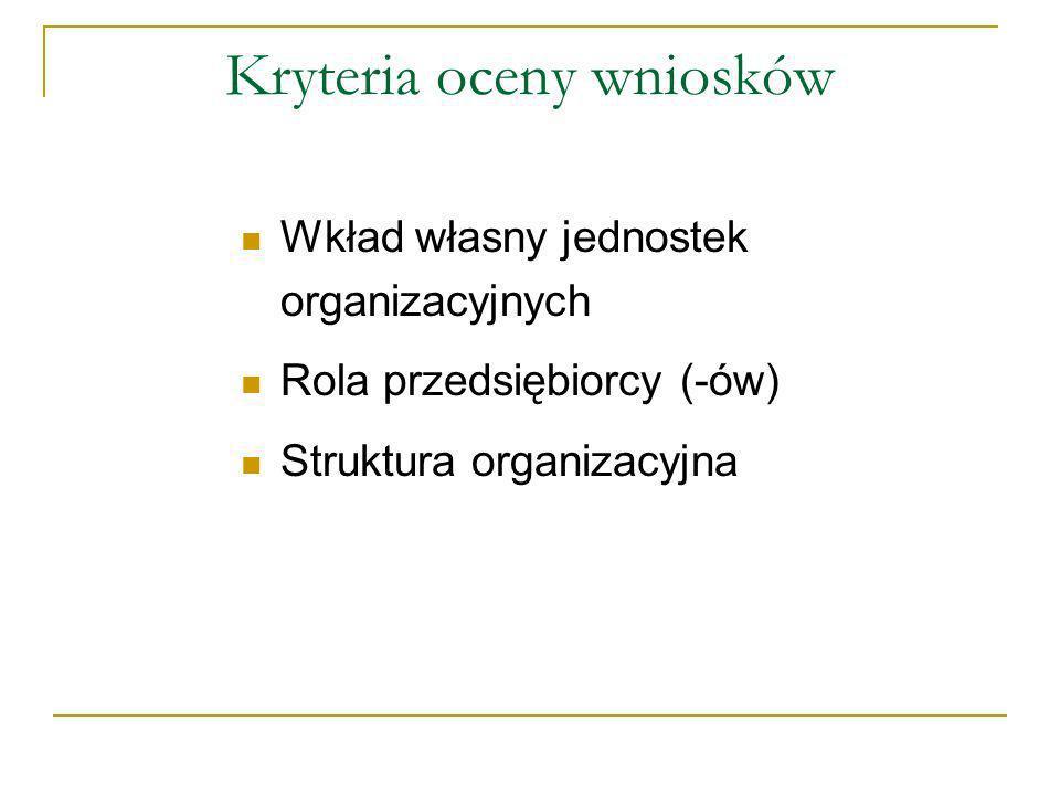 Kryteria oceny wniosków Wkład własny jednostek organizacyjnych Rola przedsiębiorcy (-ów) Struktura organizacyjna