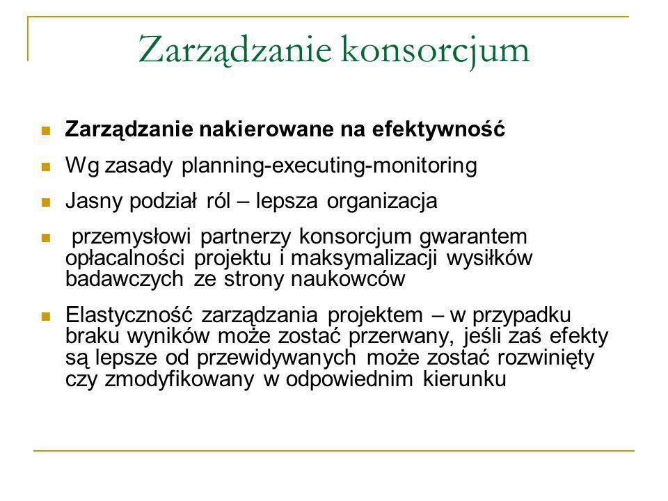 Zarządzanie konsorcjum Zarządzanie nakierowane na efektywność Wg zasady planning-executing-monitoring Jasny podział ról – lepsza organizacja przemysłowi partnerzy konsorcjum gwarantem opłacalności projektu i maksymalizacji wysiłków badawczych ze strony naukowców Elastyczność zarządzania projektem – w przypadku braku wyników może zostać przerwany, jeśli zaś efekty są lepsze od przewidywanych może zostać rozwinięty czy zmodyfikowany w odpowiednim kierunku
