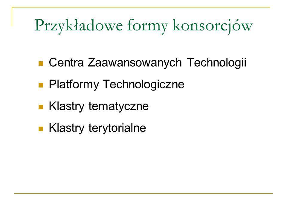 Przykładowe formy konsorcjów Centra Zaawansowanych Technologii Platformy Technologiczne Klastry tematyczne Klastry terytorialne