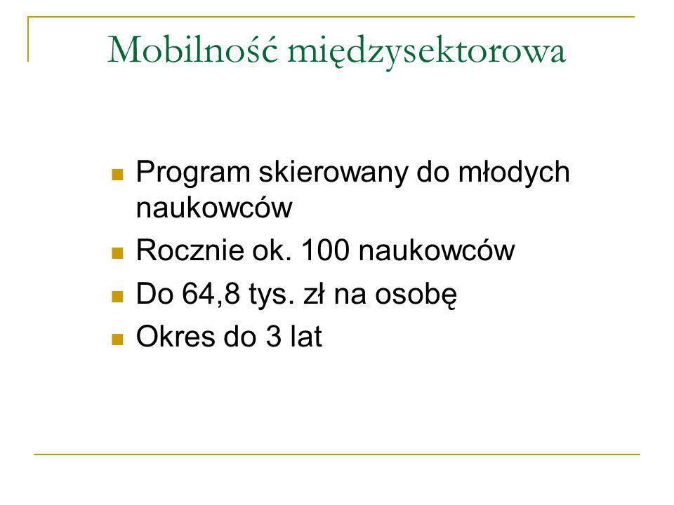 Mobilność międzysektorowa Program skierowany do młodych naukowców Rocznie ok.