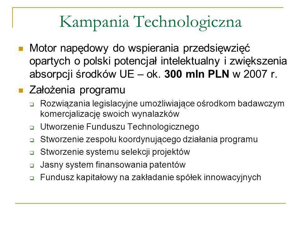 Kampania Technologiczna Motor napędowy do wspierania przedsięwzięć opartych o polski potencjał intelektualny i zwiększenia absorpcji środków UE – ok.