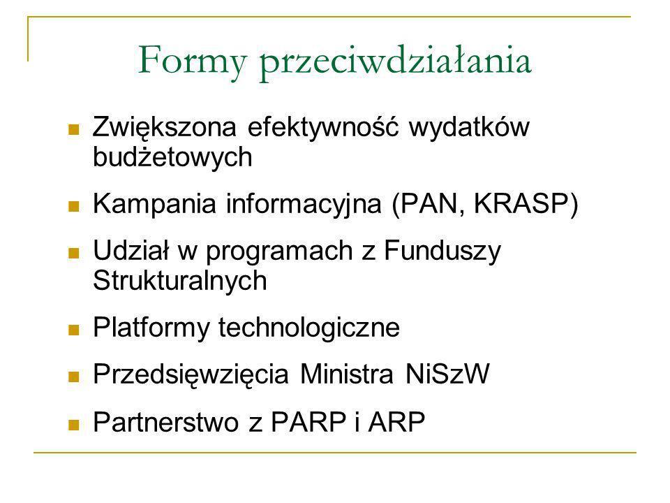 Formy przeciwdziałania Zwiększona efektywność wydatków budżetowych Kampania informacyjna (PAN, KRASP) Udział w programach z Funduszy Strukturalnych Platformy technologiczne Przedsięwzięcia Ministra NiSzW Partnerstwo z PARP i ARP