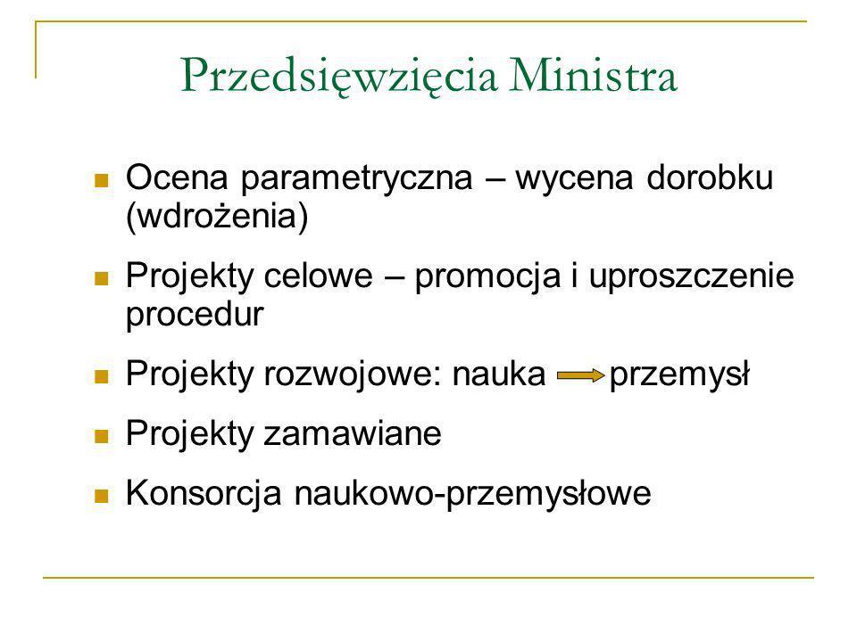 Przedsięwzięcia Ministra Ocena parametryczna – wycena dorobku (wdrożenia) Projekty celowe – promocja i uproszczenie procedur Projekty rozwojowe: nauka przemysł Projekty zamawiane Konsorcja naukowo-przemysłowe