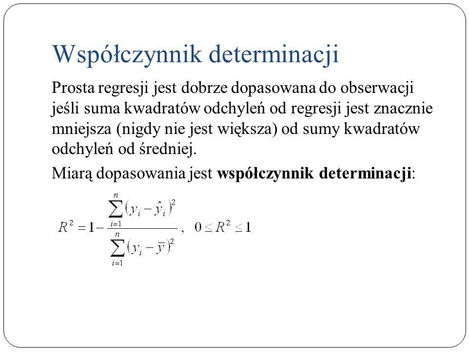 Prosta regresji jest dobrze dopasowana do obserwacji jeśli suma kwadratów odchyleń od regresji jest znacznie mniejsza (nigdy nie jest większa) od sumy