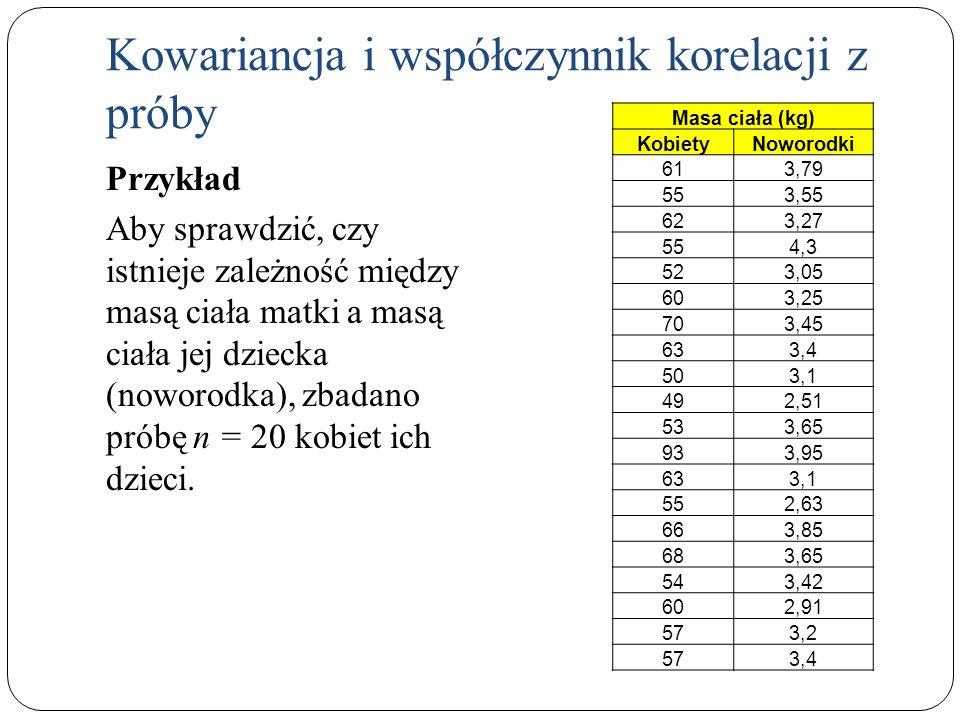 Przykład Aby sprawdzić, czy istnieje zależność między masą ciała matki a masą ciała jej dziecka (noworodka), zbadano próbę n = 20 kobiet ich dzieci. K