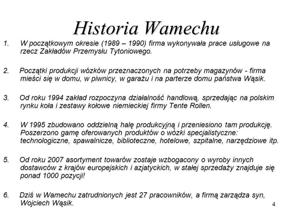 4 Historia Wamechu 1.W początkowym okresie (1989 – 1990) firma wykonywała prace usługowe na rzecz Zakładów Przemysłu Tytoniowego. 2. Początki produkcj