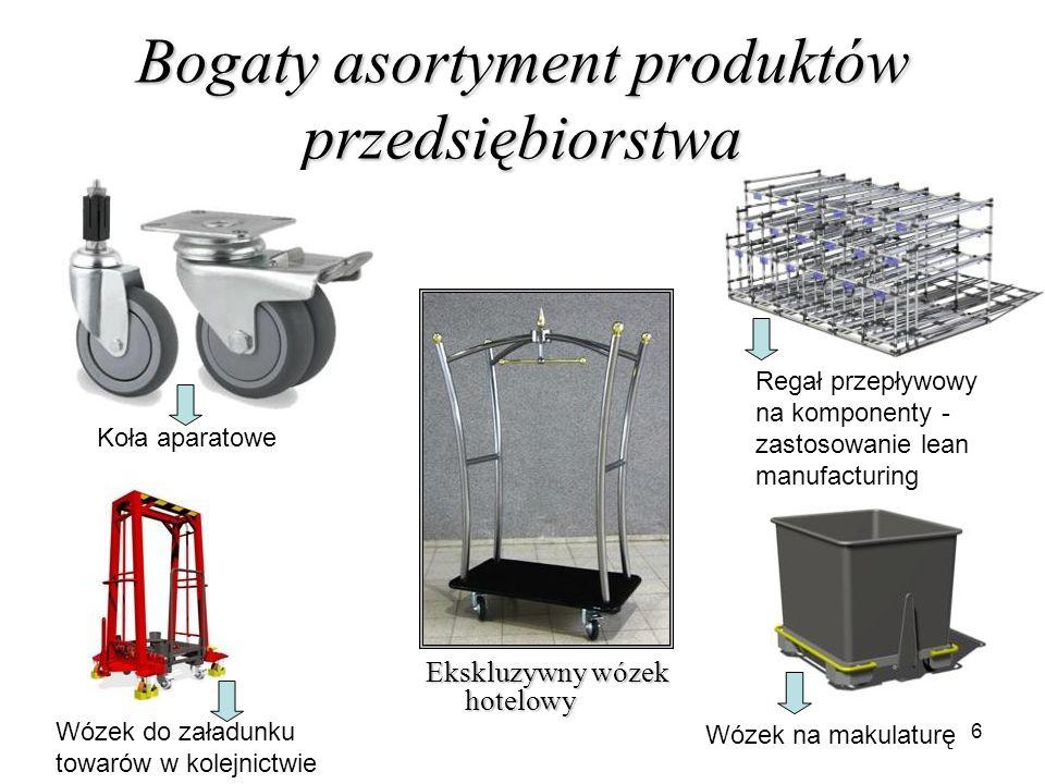 6 Bogaty asortyment produktów przedsiębiorstwa Ekskluzywny wózek hotelowy Regał przepływowy na komponenty - zastosowanie lean manufacturing Koła apara