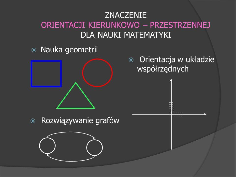 ZNACZENIE ORIENTACJI KIERUNKOWO – PRZESTRZENNEJ DLA NAUKI MATEMATYKI Nauka geometrii Orientacja w układzie współrzędnych Rozwiązywanie grafów