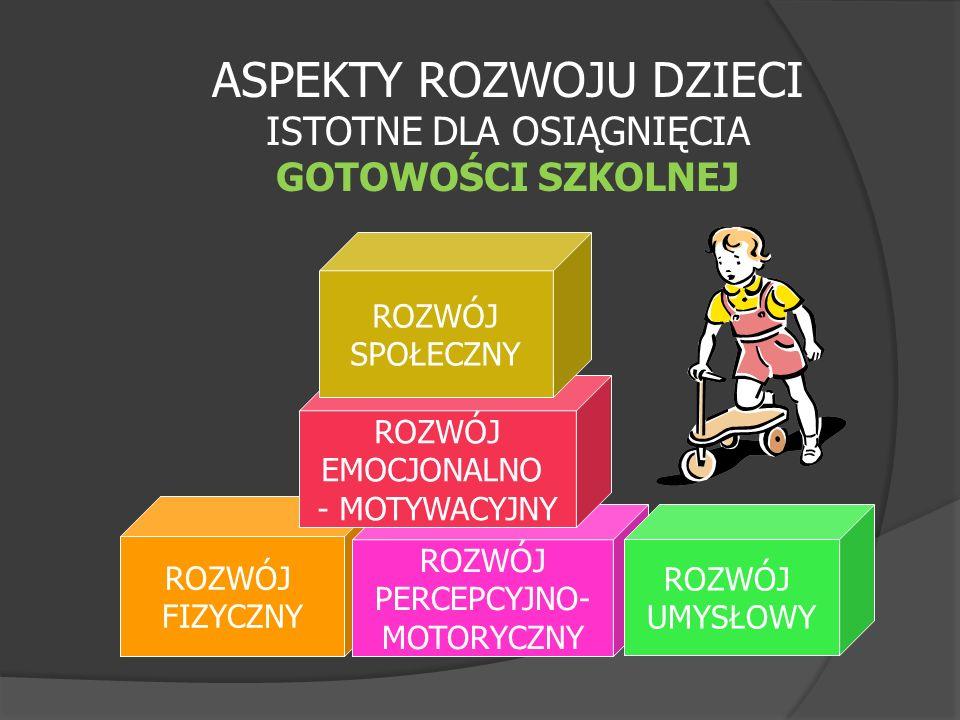 Dojrzałość szkolna w zakresie rozwoju fizycznego Rozwój ruchowy dziecka (tzw.
