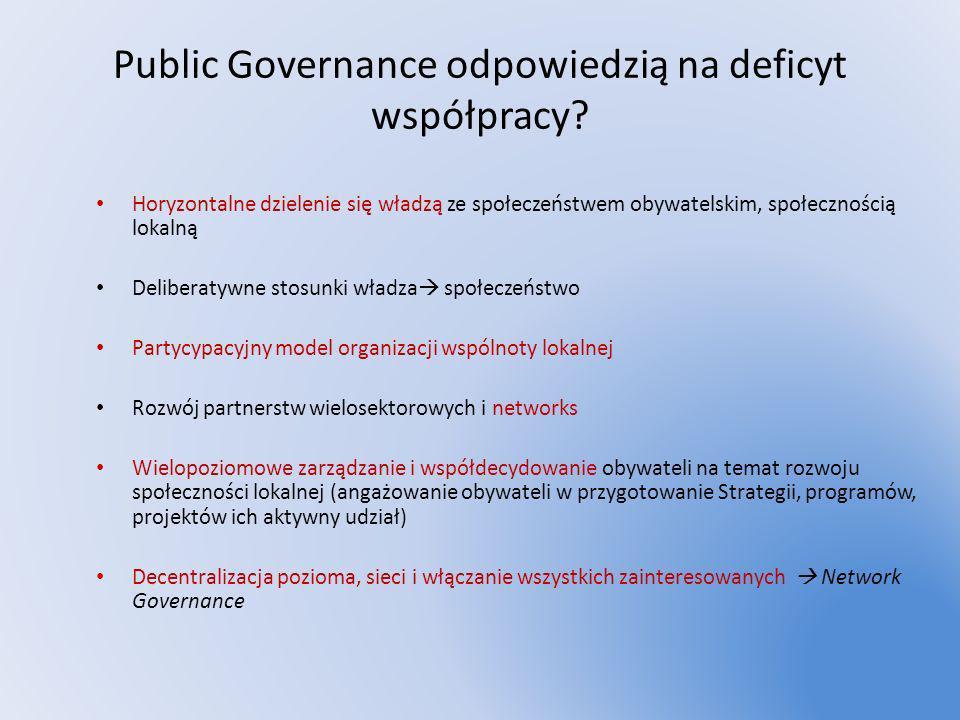 Public Governance odpowiedzią na deficyt współpracy? Horyzontalne dzielenie się władzą ze społeczeństwem obywatelskim, społecznością lokalną Deliberat