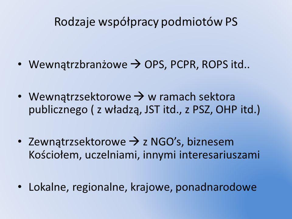 Rodzaje współpracy podmiotów PS Wewnątrzbranżowe OPS, PCPR, ROPS itd.. Wewnątrzsektorowe w ramach sektora publicznego ( z władzą, JST itd., z PSZ, OHP