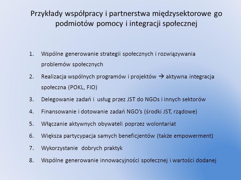 Przykłady współpracy i partnerstwa międzysektorowe go podmiotów pomocy i integracji społecznej 1.Wspólne generowanie strategii społecznych i rozwiązyw