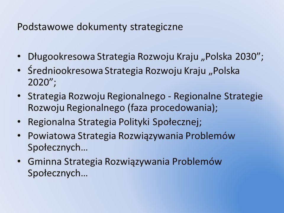 Podstawowe dokumenty strategiczne Długookresowa Strategia Rozwoju Kraju Polska 2030; Średniookresowa Strategia Rozwoju Kraju Polska 2020; Strategia Ro