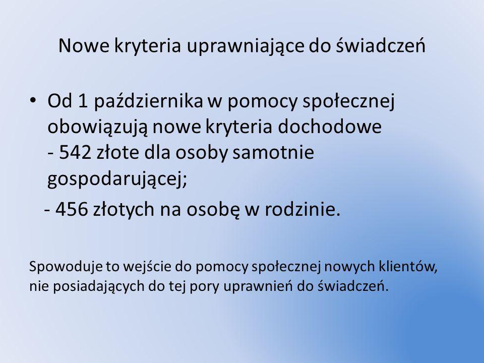 Nowe kryteria uprawniające do świadczeń Od 1 października w pomocy społecznej obowiązują nowe kryteria dochodowe - 542 złote dla osoby samotnie gospod