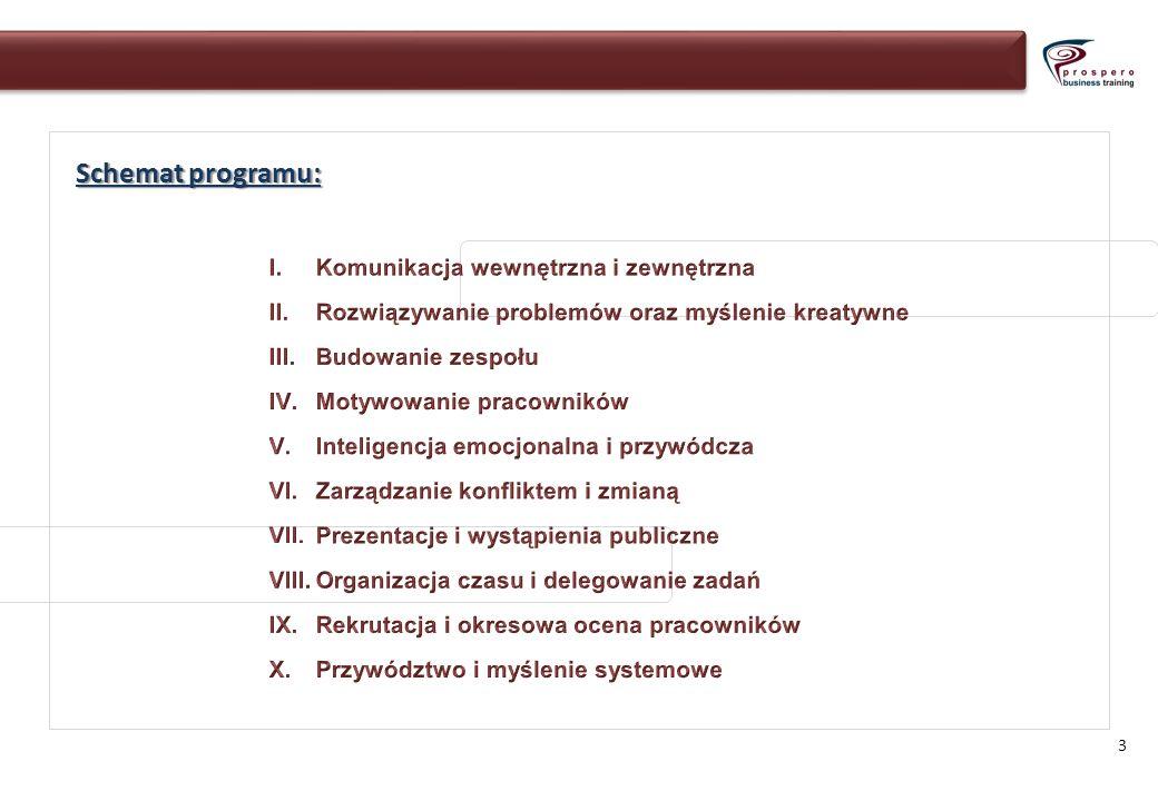 14 Metody szkoleniowe Zajęcia mają charakter warsztatowy.