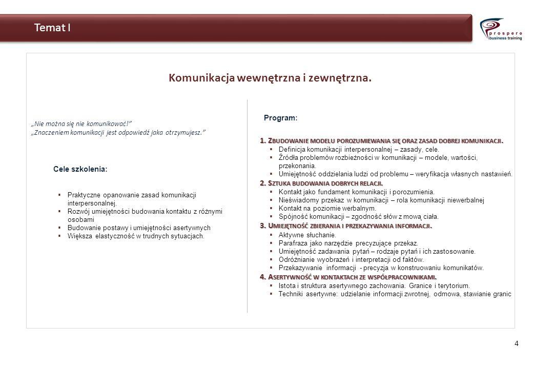 15 Zwiększona efektywność szkolenia Zadanie przedszkoleniowe Zadanie poszkoleniowe Indywidualny plan rozwoju Sesja follow up (indywidualna lub grupowa) Ewaluacja Raport poszkoleniowy PROPONOWANA METODOLOGIA REALIZACJI ZAJĘĆ