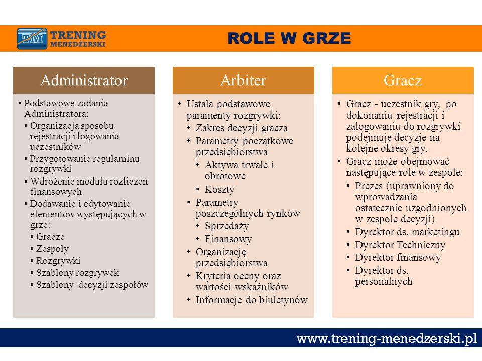 ROLE W GRZE www.trening-menedzerski.pl Administrator Podstawowe zadania Administratora: Organizacja sposobu rejestracji i logowania uczestników Przygo