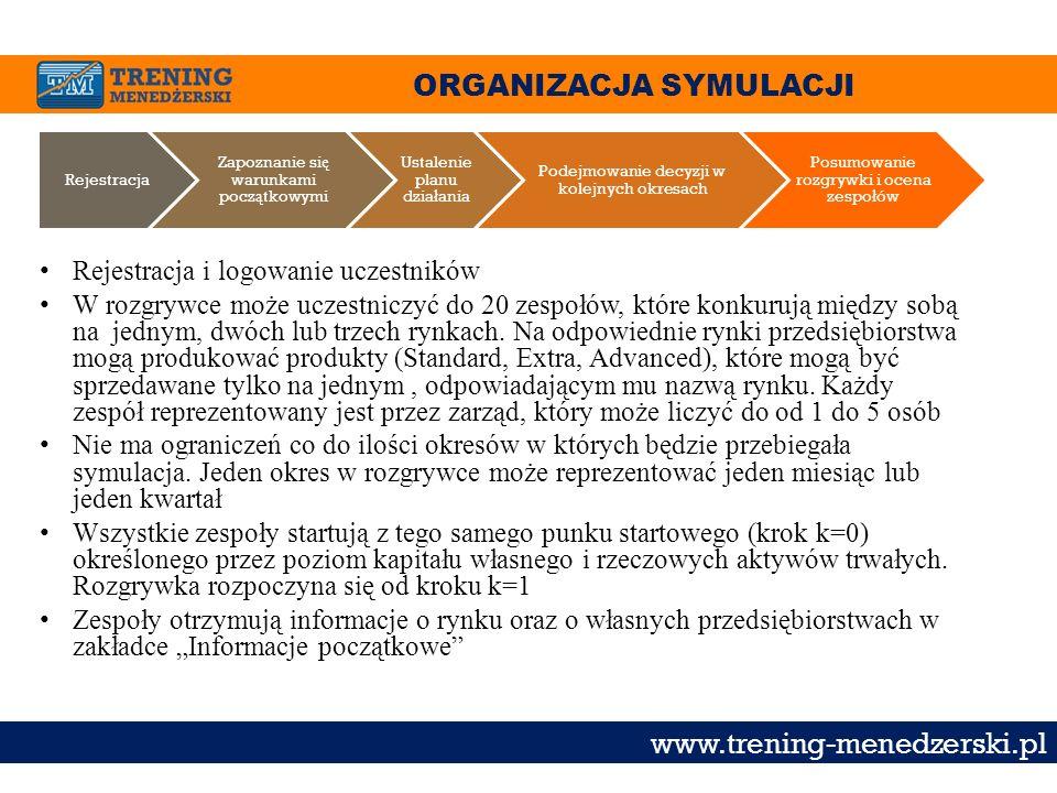 ORGANIZACJA SYMULACJI www.trening-menedzerski.pl Rejestracja i logowanie uczestników W rozgrywce może uczestniczyć do 20 zespołów, które konkurują mię