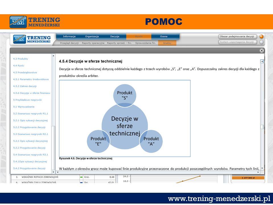 POMOC www.trening-menedzerski.pl