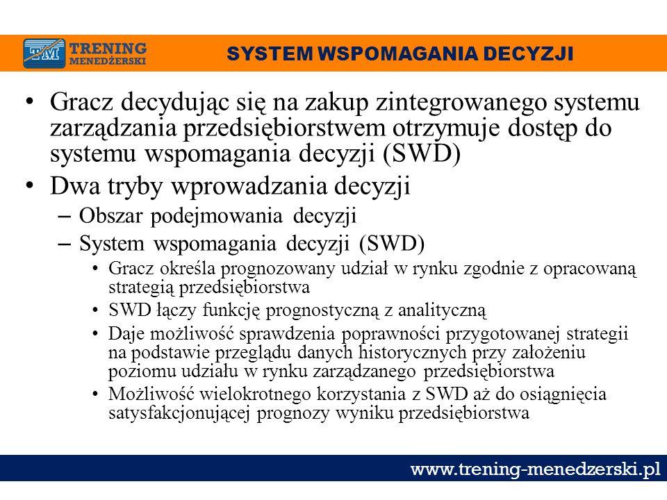 SYSTEM WSPOMAGANIA DECYZJI www.trening-menedzerski.pl Gracz decydując się na zakup zintegrowanego systemu zarządzania przedsiębiorstwem otrzymuje dost