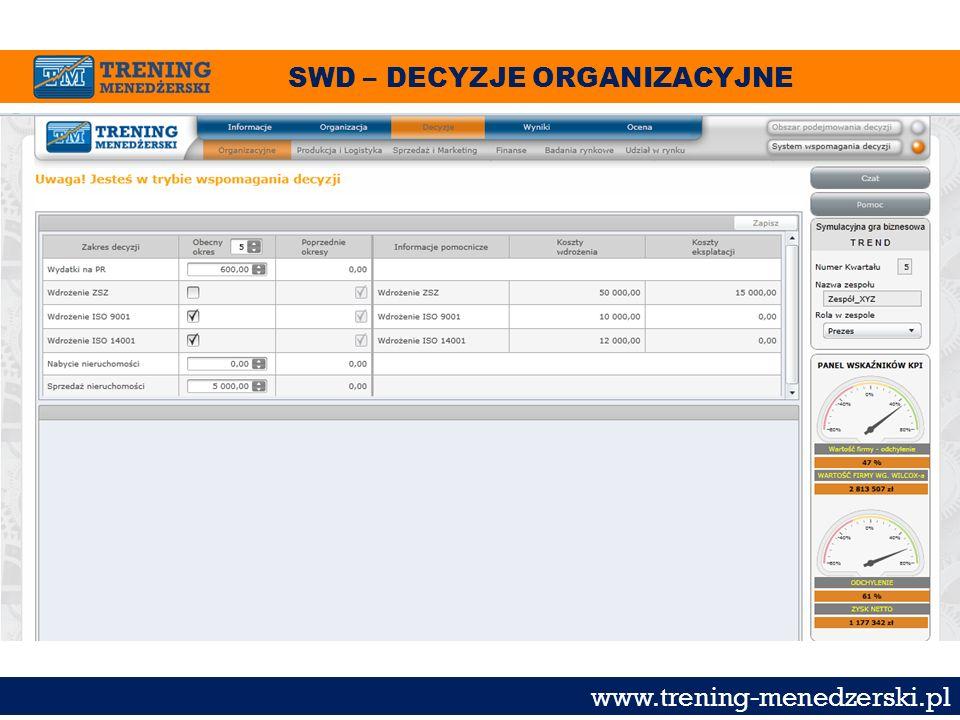 SWD – DECYZJE ORGANIZACYJNE www.trening-menedzerski.pl
