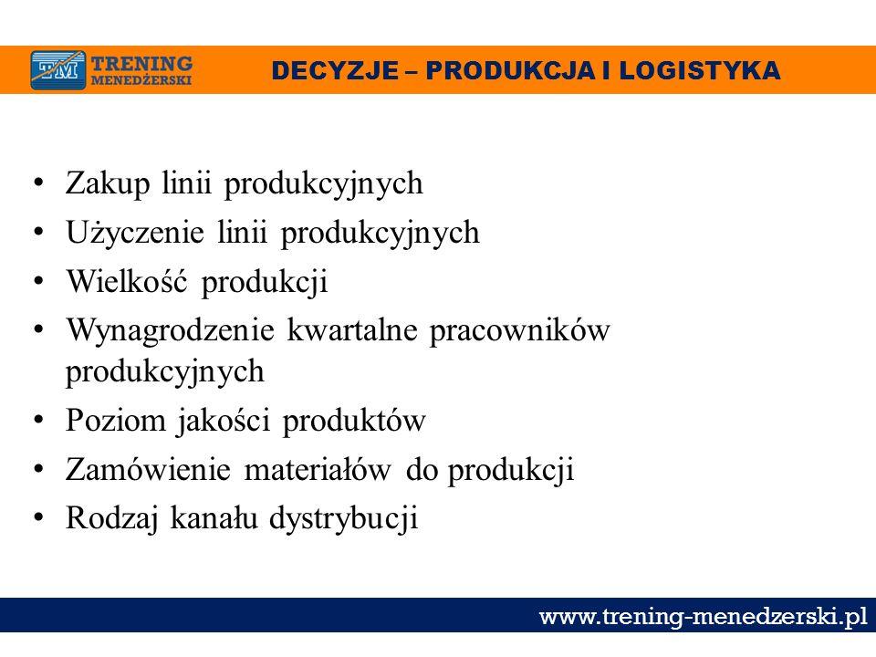 DECYZJE – PRODUKCJA I LOGISTYKA www.trening-menedzerski.pl Zakup linii produkcyjnych Użyczenie linii produkcyjnych Wielkość produkcji Wynagrodzenie kw
