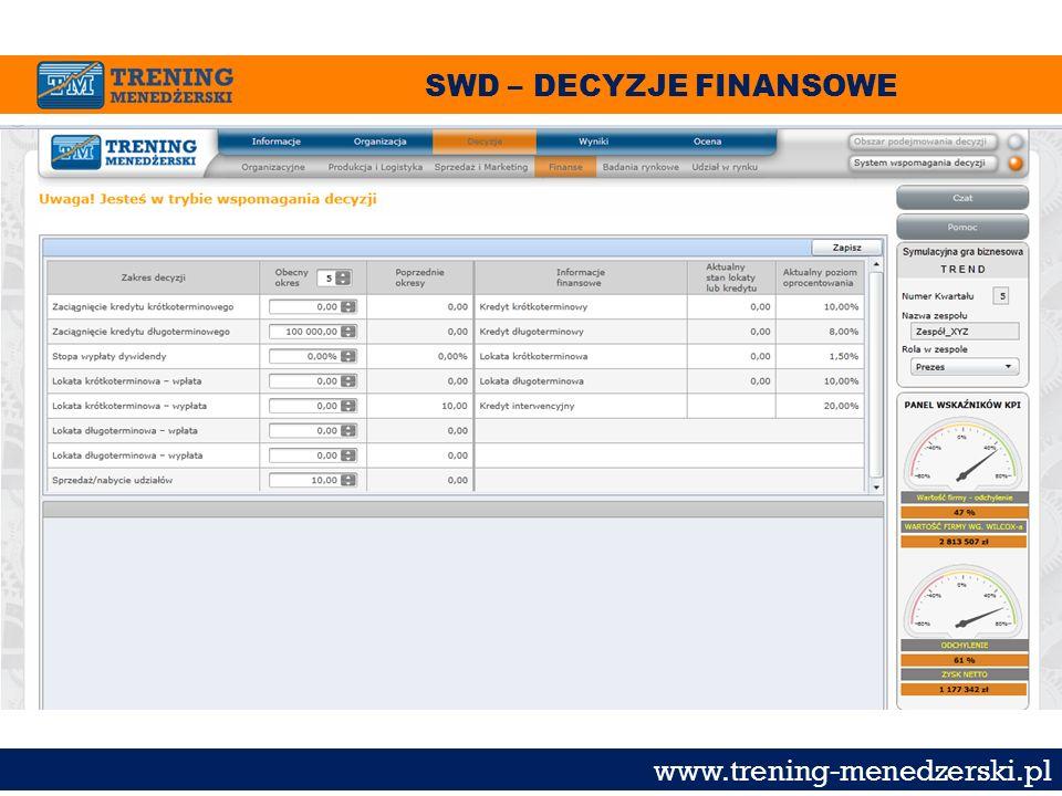 SWD – DECYZJE FINANSOWE www.trening-menedzerski.pl