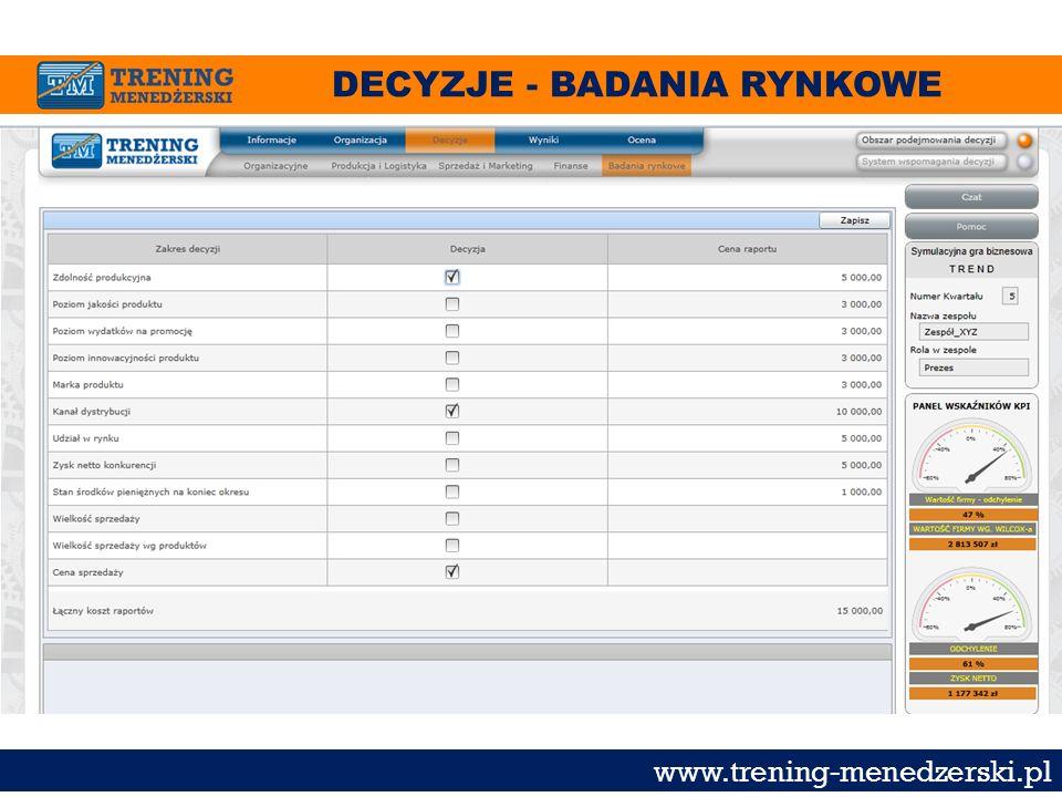 DECYZJE - BADANIA RYNKOWE www.trening-menedzerski.pl