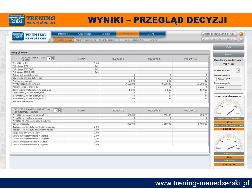 WYNIKI – PRZEGLĄD DECYZJI www.trening-menedzerski.pl
