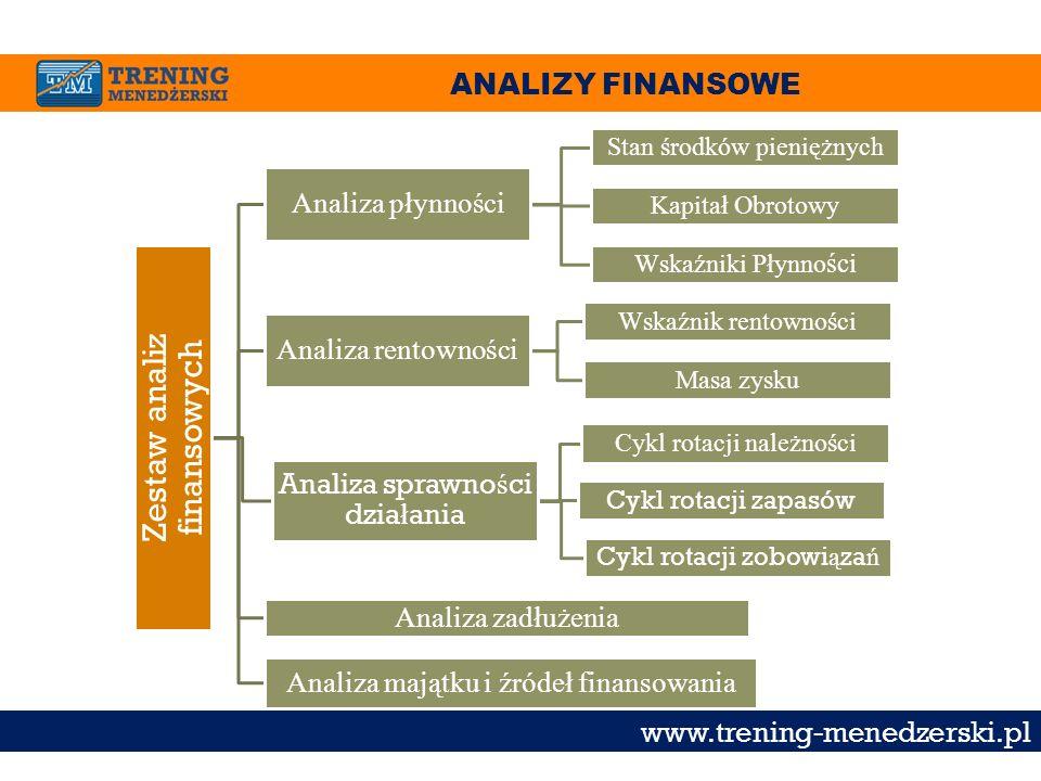 ANALIZY FINANSOWE www.trening-menedzerski.pl Zestaw analiz finansowych Analiza płynności Stan środków pieniężnych Kapitał Obrotowy Wskaźniki Płynno śc