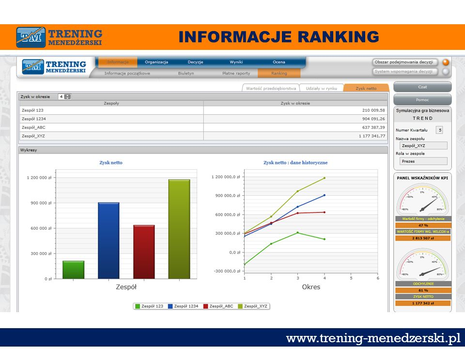 INFORMACJE RANKING www.trening-menedzerski.pl