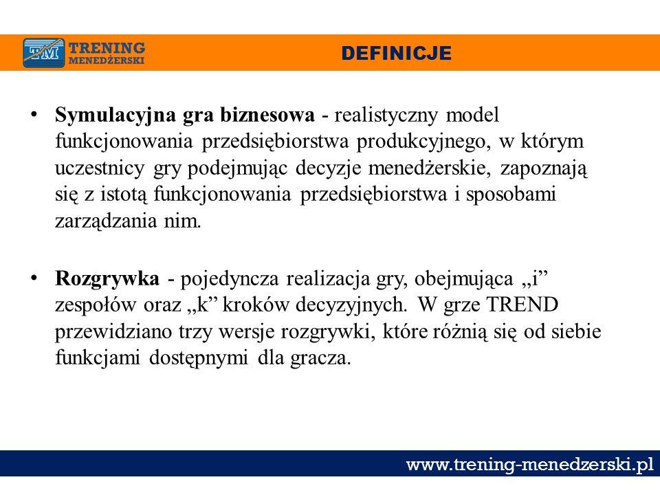 DEFINICJE www.trening-menedzerski.pl Symulacyjna gra biznesowa - realistyczny model funkcjonowania przedsiębiorstwa produkcyjnego, w którym uczestnicy