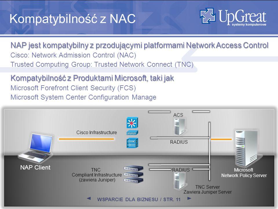 WSPARCIE DLA BIZNESU / STR. 11 Kompatybilność z NAC NAP jest kompatybilny z przodującymi platformami Network Access Control Cisco: Network Admission C