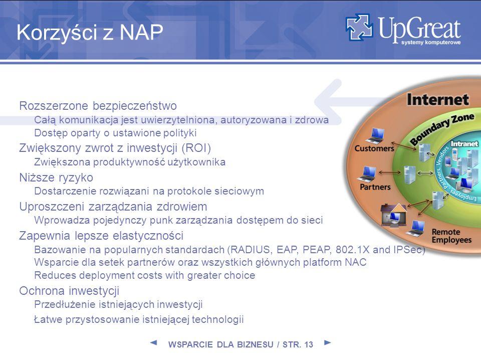 WSPARCIE DLA BIZNESU / STR. 13 Korzyści z NAP Rozszerzone bezpieczeństwo Całą komunikacja jest uwierzytelniona, autoryzowana i zdrowa Dostęp oparty o