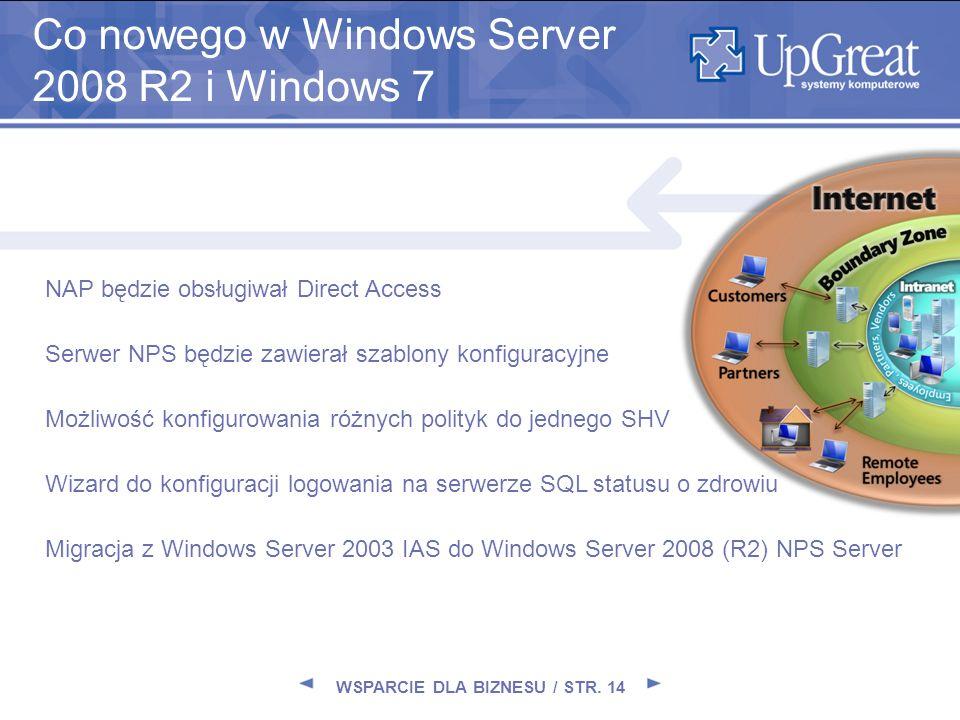 WSPARCIE DLA BIZNESU / STR. 14 Co nowego w Windows Server 2008 R2 i Windows 7 NAP będzie obsługiwał Direct Access Serwer NPS będzie zawierał szablony
