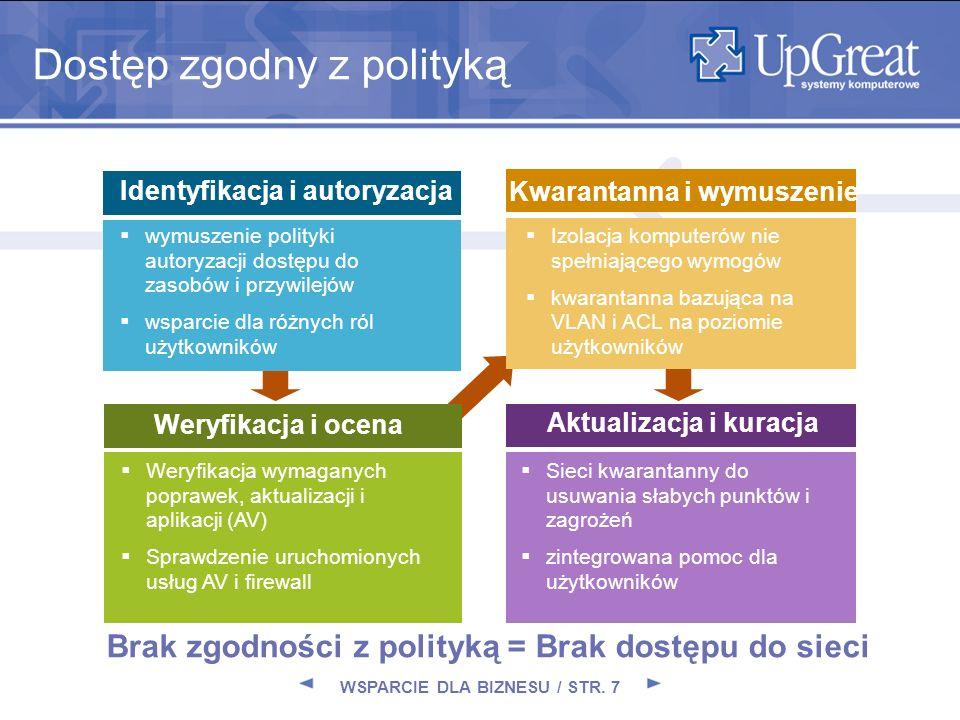 WSPARCIE DLA BIZNESU / STR. 7 Dostęp zgodny z polityką Identyfikacja i autoryzacja wymuszenie polityki autoryzacji dostępu do zasobów i przywilejów ws