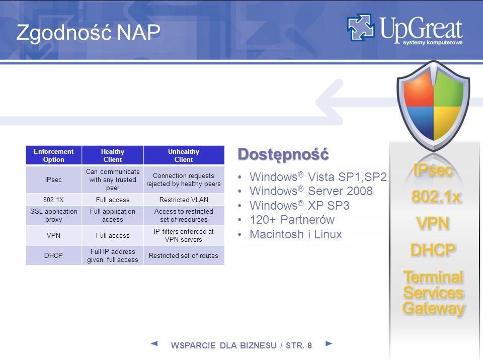 WSPARCIE DLA BIZNESU / STR. 8 Zgodność NAP Dostępność Windows ® Vista SP1,SP2 Windows ® Server 2008 Windows ® XP SP3 120+ Partnerów Macintosh i Linux