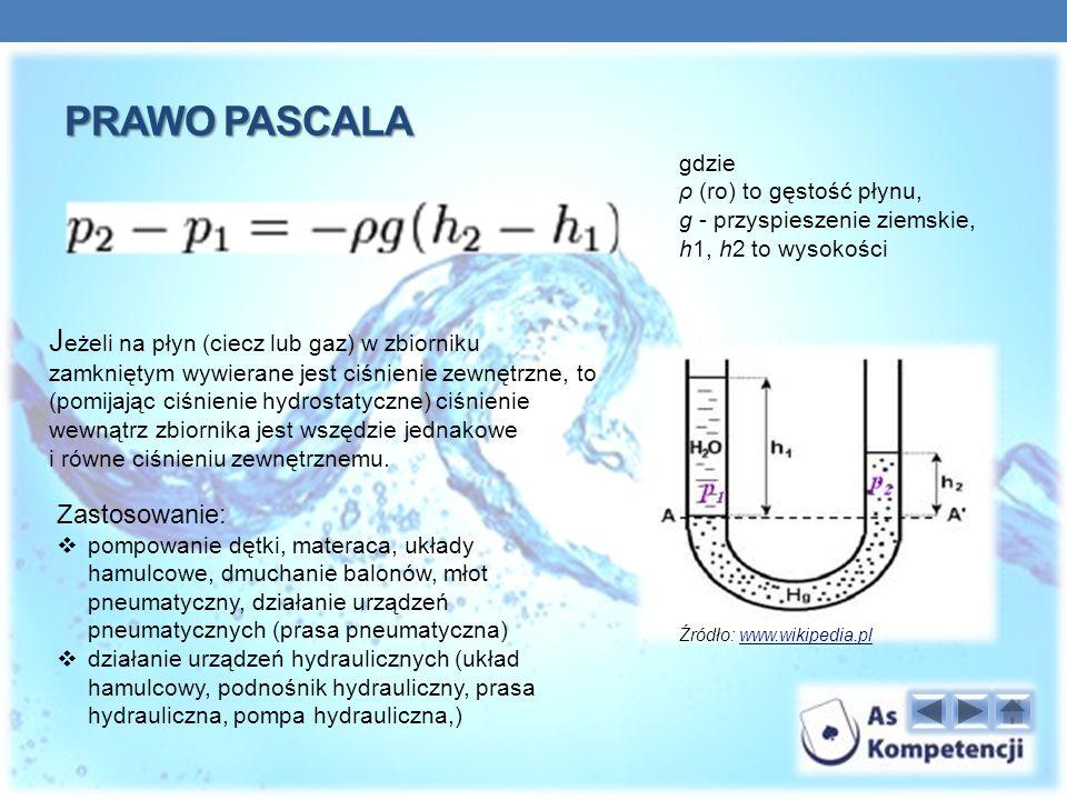 PRAWO PASCALA J eżeli na płyn (ciecz lub gaz) w zbiorniku zamkniętym wywierane jest ciśnienie zewnętrzne, to (pomijając ciśnienie hydrostatyczne) ciśnienie wewnątrz zbiornika jest wszędzie jednakowe i równe ciśnieniu zewnętrznemu.