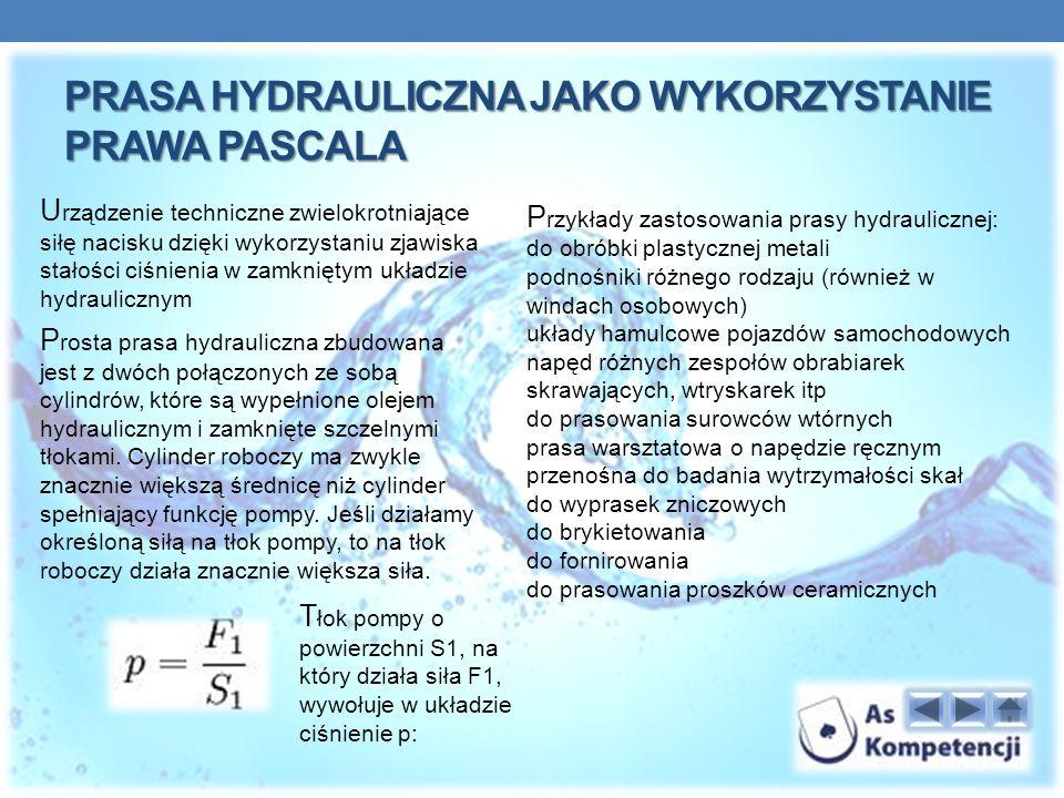 PRASA HYDRAULICZNA JAKO WYKORZYSTANIE PRAWA PASCALA U rządzenie techniczne zwielokrotniające siłę nacisku dzięki wykorzystaniu zjawiska stałości ciśnienia w zamkniętym układzie hydraulicznym P rosta prasa hydrauliczna zbudowana jest z dwóch połączonych ze sobą cylindrów, które są wypełnione olejem hydraulicznym i zamknięte szczelnymi tłokami.