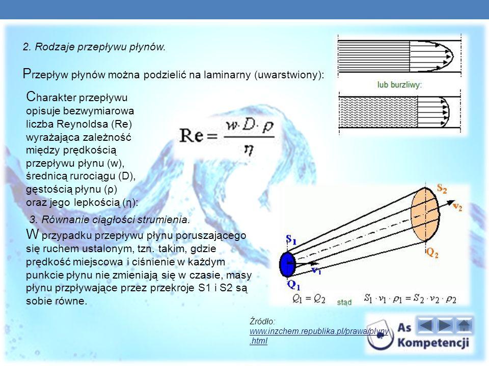 2.Rodzaje przepływu płynów.