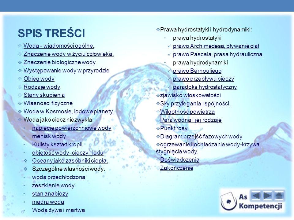 SPIS TREŚCI Woda - wiadomości ogólne.Znaczenie wody w życiu człowieka.