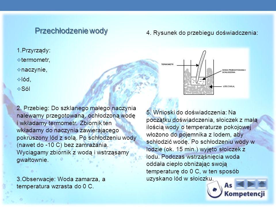 Przechłodzenie wody 1.Przyrządy: termometr, naczynie, lód, Sól 2.