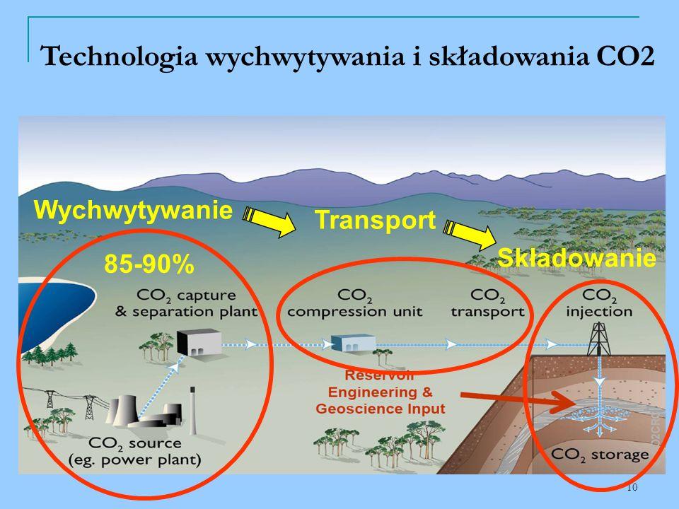 10 Technologia wychwytywania i składowania CO2 Wychwytywanie Transport Składowanie 85-90%