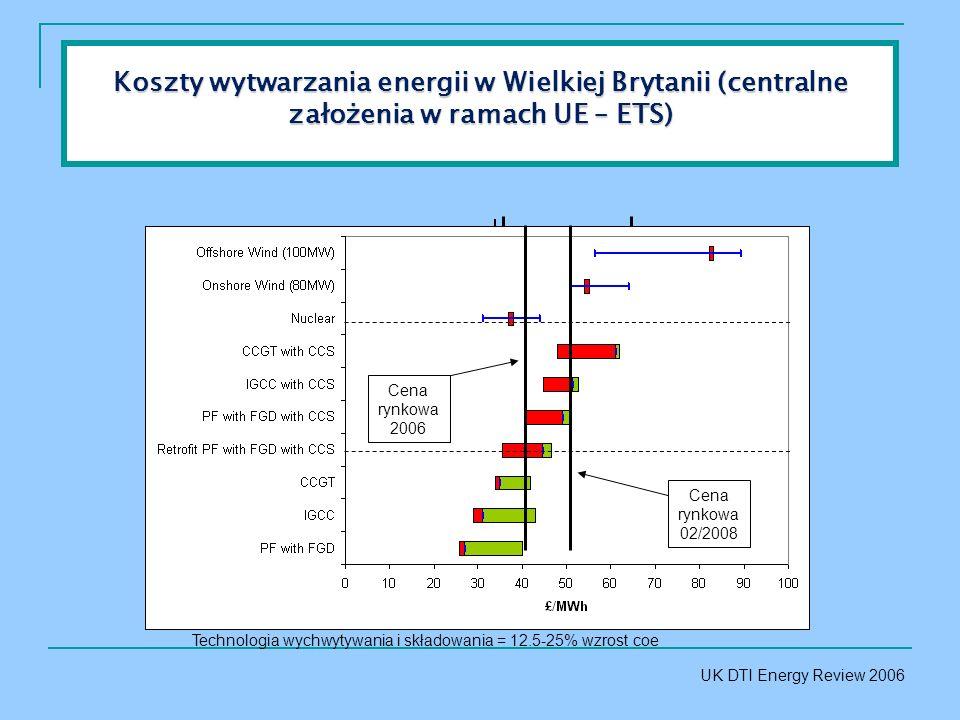 Technologia wychwytywania i składowania = 12.5-25% wzrost coe ROC buyout price Market price Cena rynkowa 02/2008 UK DTI Energy Review 2006 Cena rynkowa 2006 Koszty wytwarzania energii w Wielkiej Brytanii (centralne założenia w ramach UE – ETS)