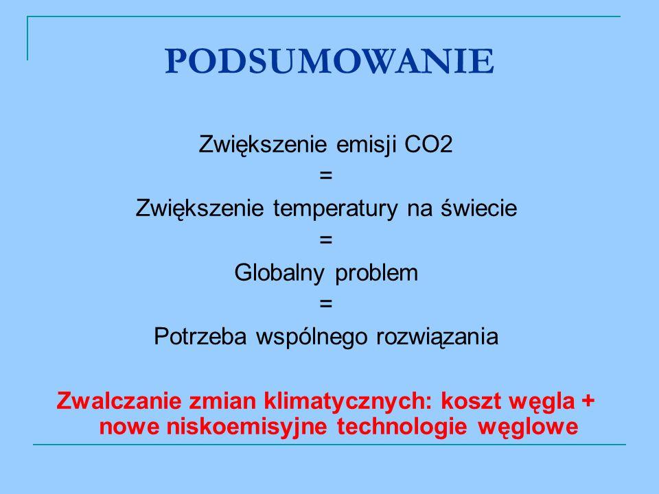 Zwiększenie emisji CO2 = Zwiększenie temperatury na świecie = Globalny problem = Potrzeba wspólnego rozwiązania Zwalczanie zmian klimatycznych: koszt węgla + nowe niskoemisyjne technologie węglowe PODSUMOWANIE