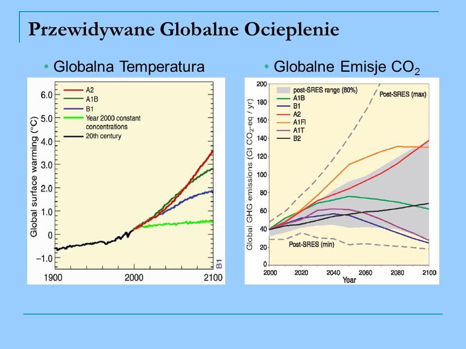 Przewidywane Globalne Ocieplenie Globalne Emisje CO 2 Globalna Temperatura