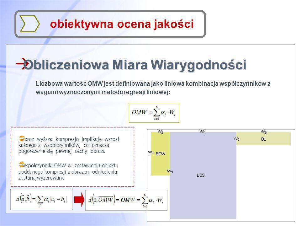 obiektywna ocena jakości à Obliczeniowa Miara Wiarygodności Liczbowa wartość OMW jest definiowana jako liniowa kombinacja współczynników z wagami wyzn